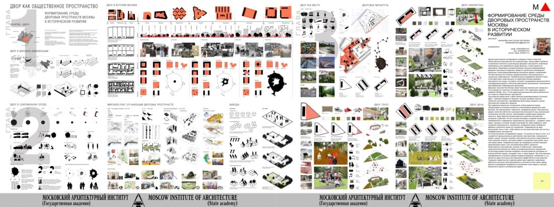 Мархи факультеты дизайна